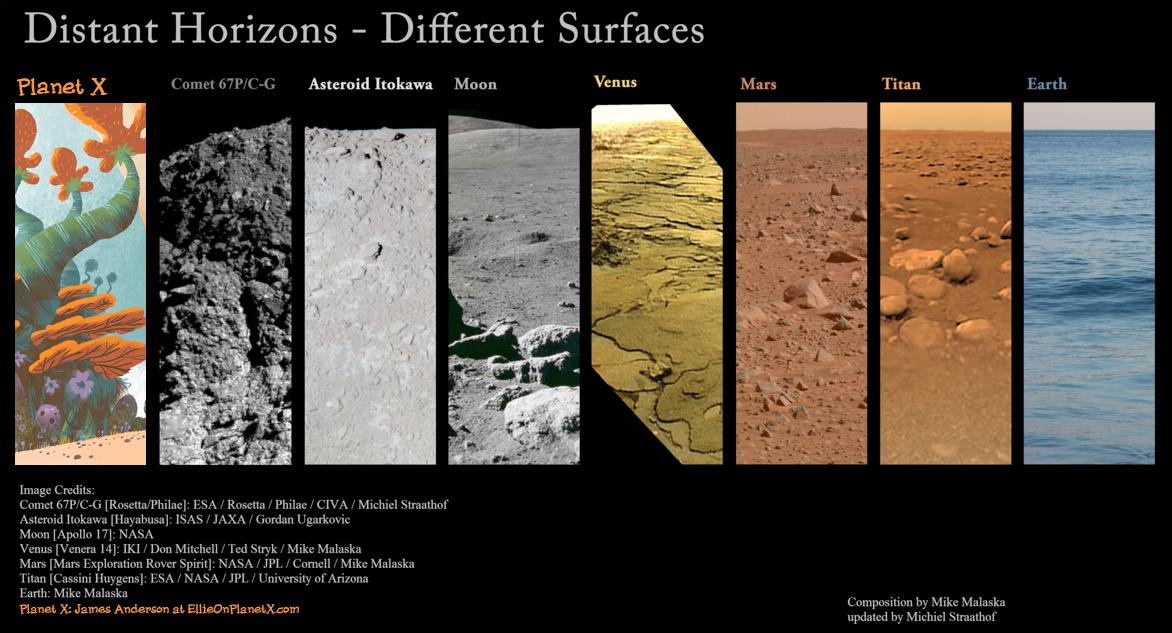 Distant-Horizons-Planet-X