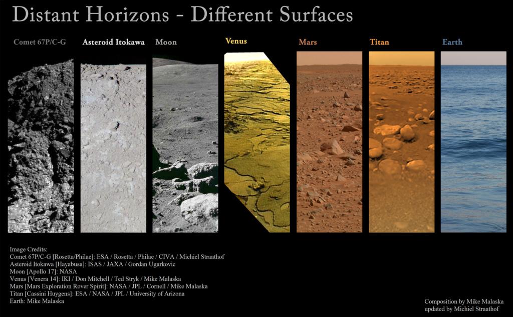 Distant_Horizons